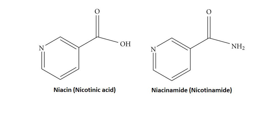 Niacin 3